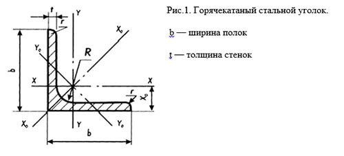 ugolok_pic_1