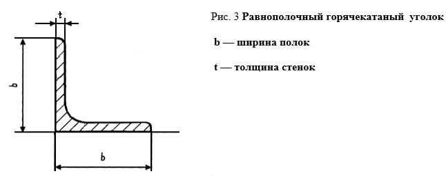 ugolok_pic_3